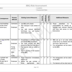bbq risk assessment template