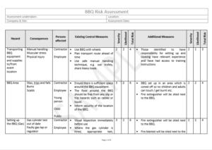 bbq risk assessment template