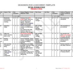designers risk assessment template
