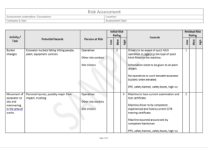 excavations risk assessment template